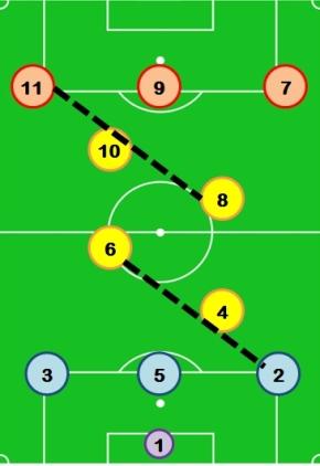 08_la-diagonale